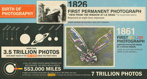 photography-history-infographic-header