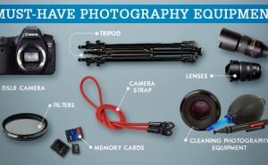 Photography equipment checklist