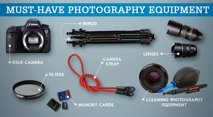 Photography equipment checklist